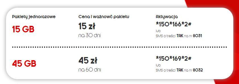 Pakiety internetu w Heyah na kartę
